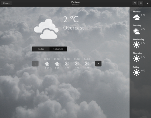 Gnome Weather - Overcast