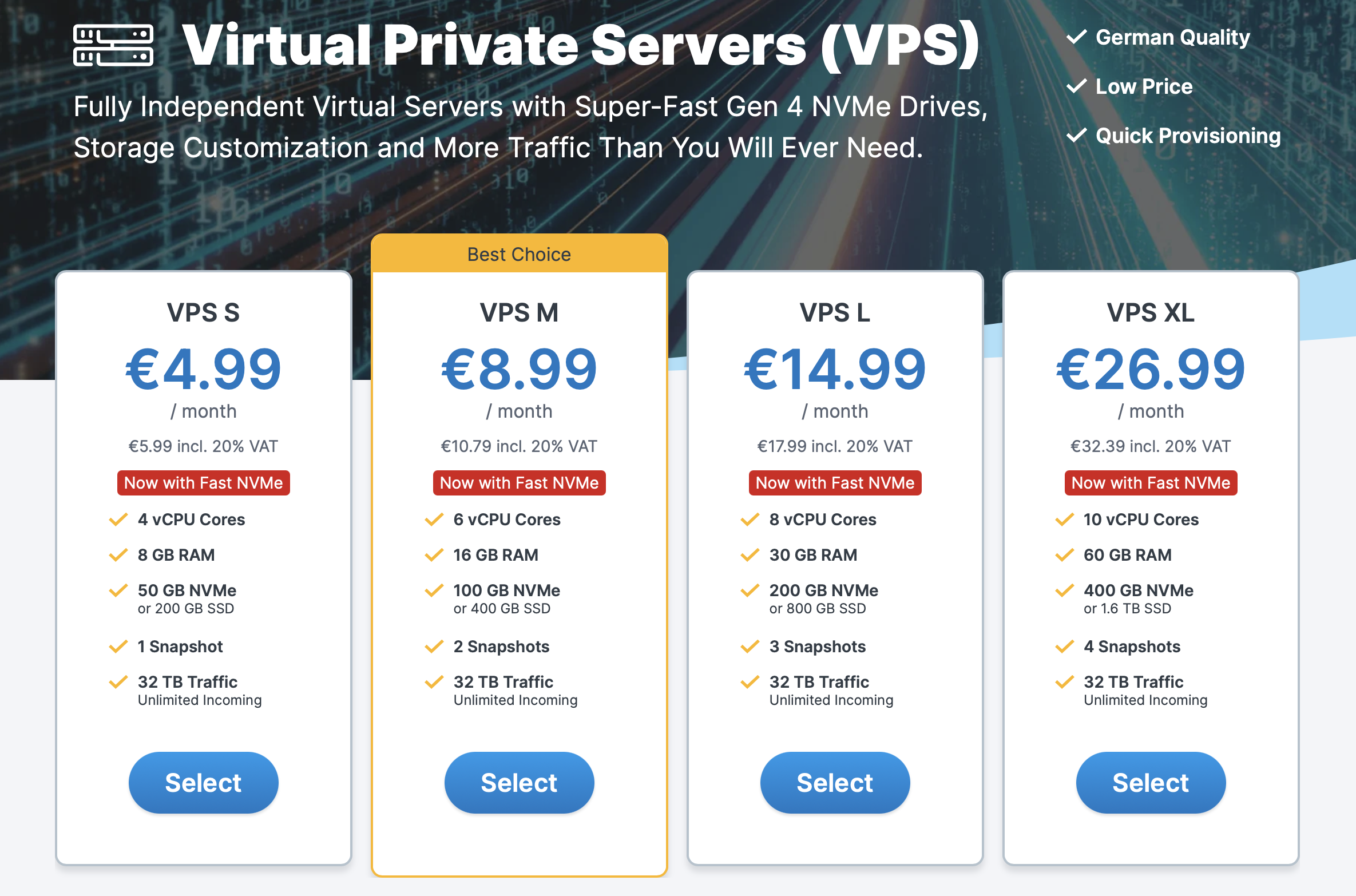 Contabo VPS offerings